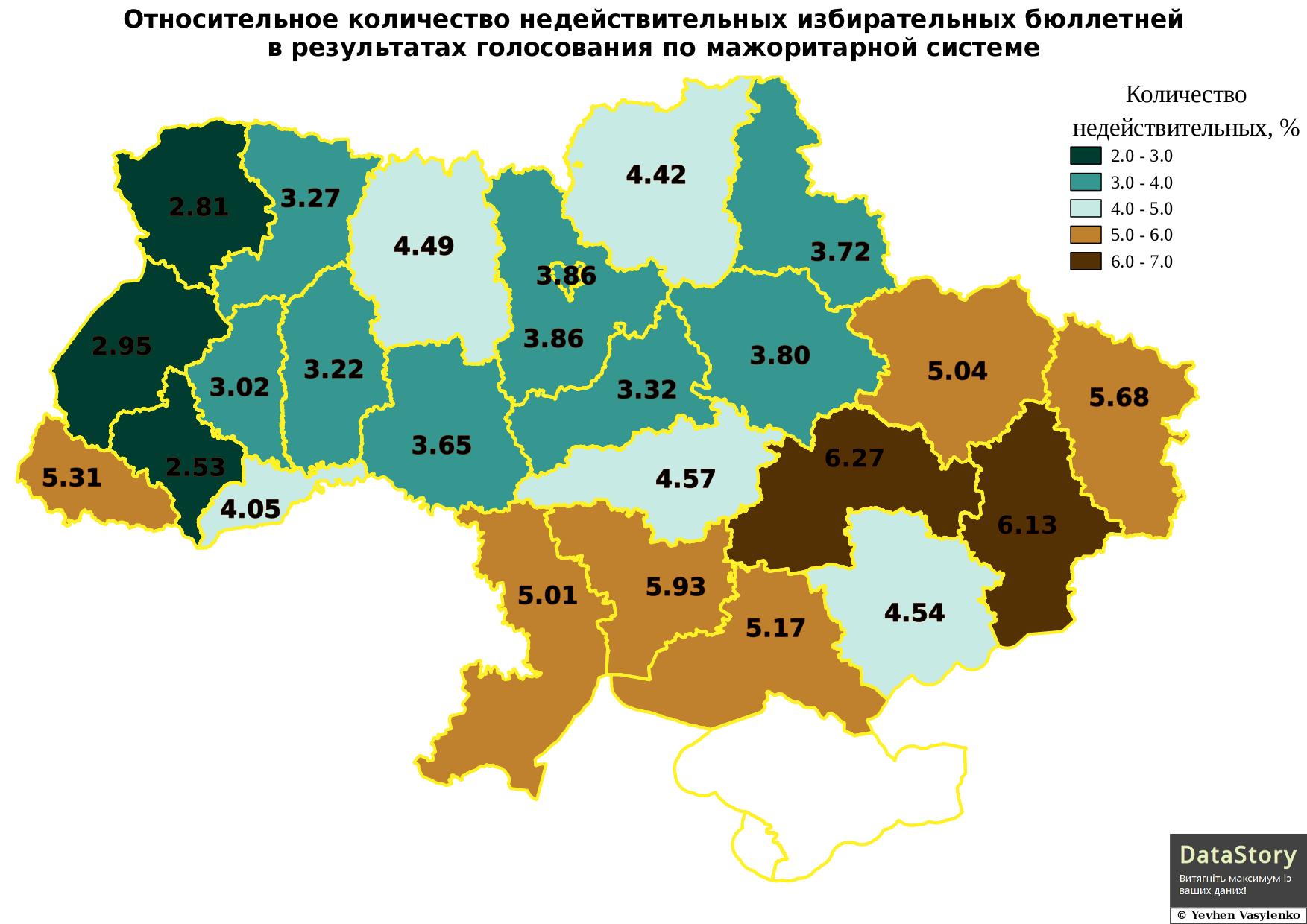 Относительное количество недействительных избирательных бюллетней в результатах голосования по мажоритарной системе