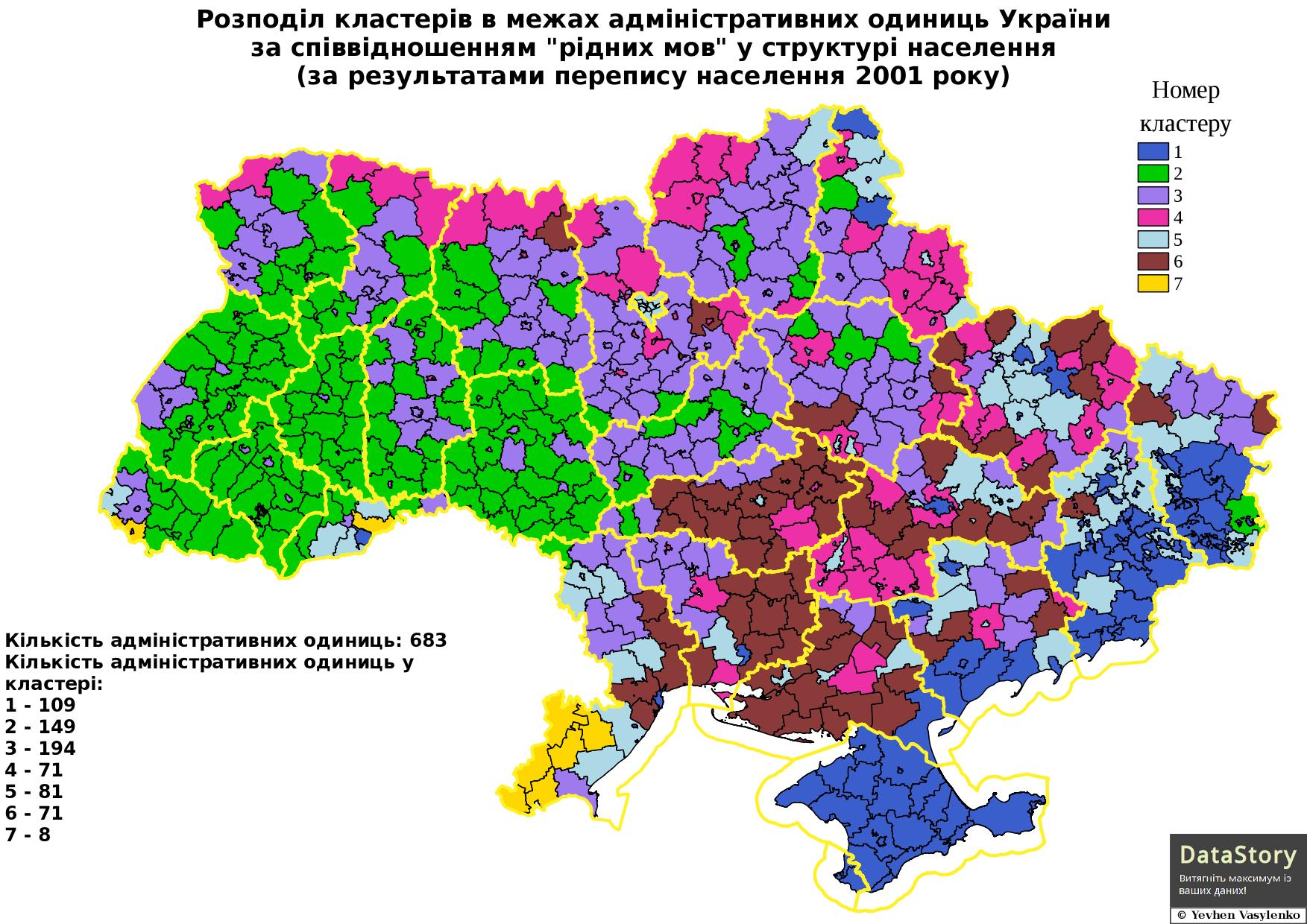 """Розподіл кластерів в межах адміністративних одиниць України за співвідношенням """"рідних мов"""" у структурі населення"""